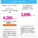 WiMAX2+の更新時期が近いのでプロバイダー各社のサービスを本気で比較検討してみた